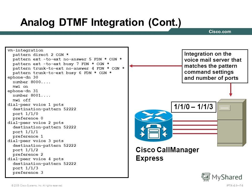 © 2005 Cisco Systems, Inc. All rights reserved. IPTX v2.07-8 Analog DTMF Integration (Cont.) 1/1/0 – 1/1/3 vm-integration pattern direct 2 CGN * pattern ext -to-ext no-answer 5 FDN * CGN * pattern ext -to-ext busy 7 FDN * CGN * pattern trunk-to-ext n