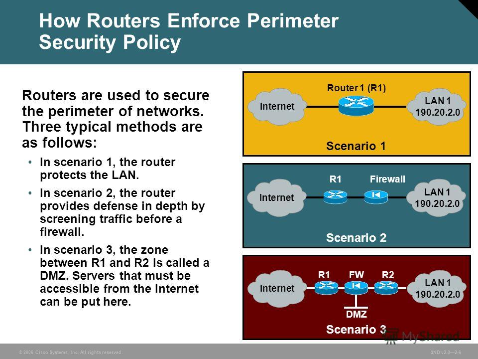 © 2006 Cisco Systems, Inc. All rights reserved. SND v2.02-6 Scenario 3 Scenario 2 How Routers Enforce Perimeter Security Policy Routers are used to secure the perimeter of networks. Three typical methods are as follows: In scenario 1, the router prot