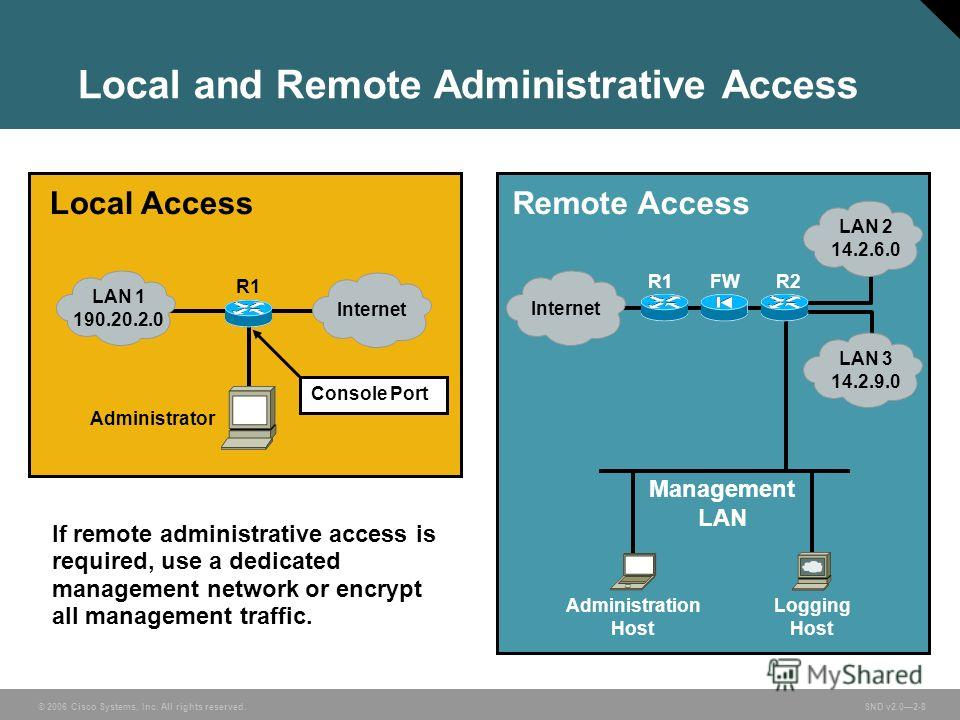 © 2006 Cisco Systems, Inc. All rights reserved. SND v2.02-8 Local and Remote Administrative Access If remote administrative access is required, use a dedicated management network or encrypt all management traffic. LAN 2 14.2.6.0 R1 Internet R2FW LAN