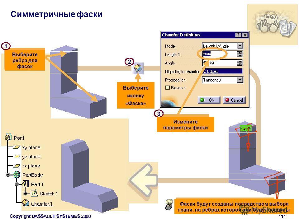 Симметричные фаски Выберите иконку «Фаска» Фаски будут созданы посредством выбора грани, на ребрах которой они будут созданы Измените параметры фаски Выберите ребра для фасок