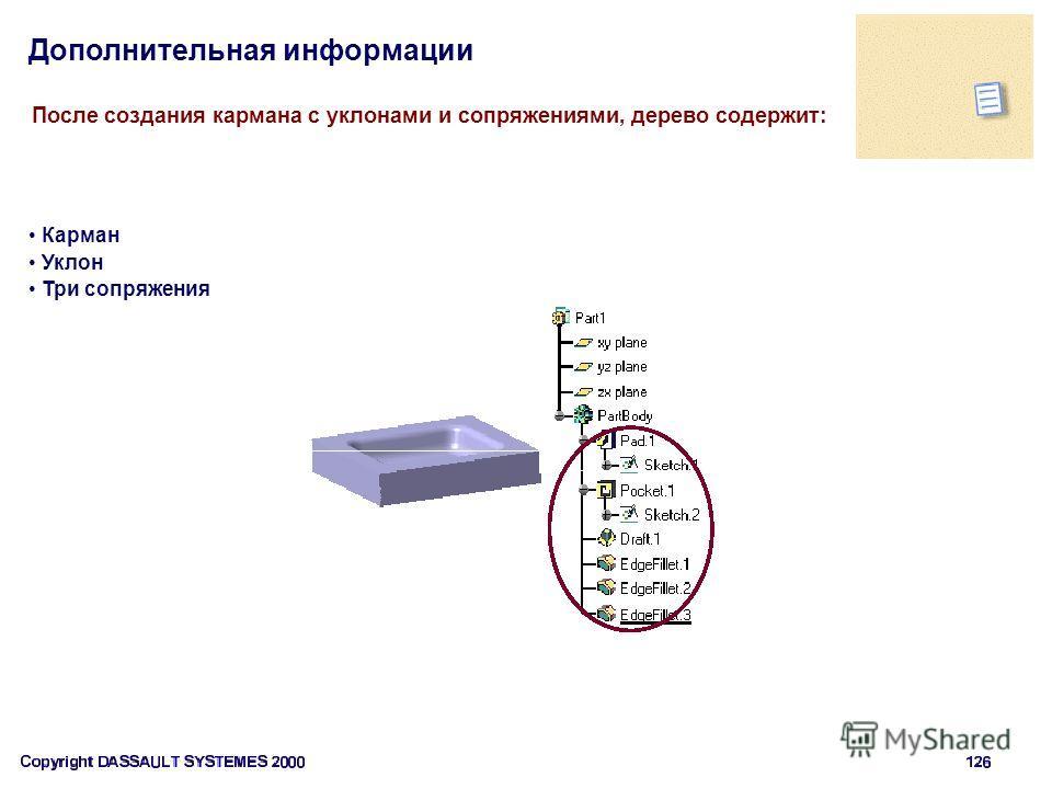 Дополнительная информации После создания кармана с уклонами и сопряжениями, дерево содержит: Карман Уклон Три сопряжения