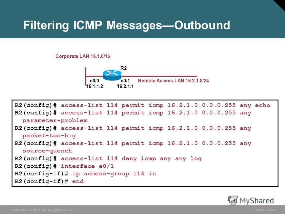 © 2005 Cisco Systems, Inc. All rights reserved. SND v2.04-20 Filtering ICMP MessagesOutbound e0/0 16.1.1.2 e0/1 16.2.1.1 R2 Remote Access LAN 16.2.1.0/24 R2(config)# access-list 114 permit icmp 16.2.1.0 0.0.0.255 any echo R2(config)# access-list 114