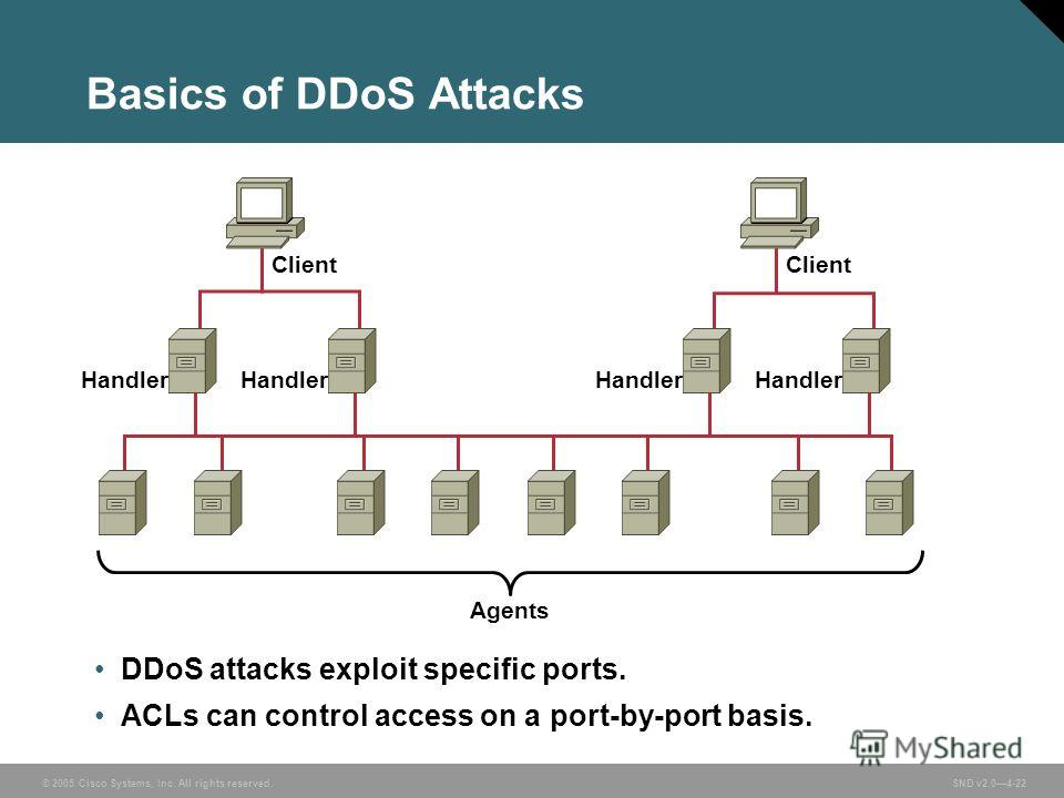 © 2005 Cisco Systems, Inc. All rights reserved. SND v2.04-22 Basics of DDoS Attacks DDoS attacks exploit specific ports. ACLs can control access on a port-by-port basis. Handler Client Handler Client Handler Agents
