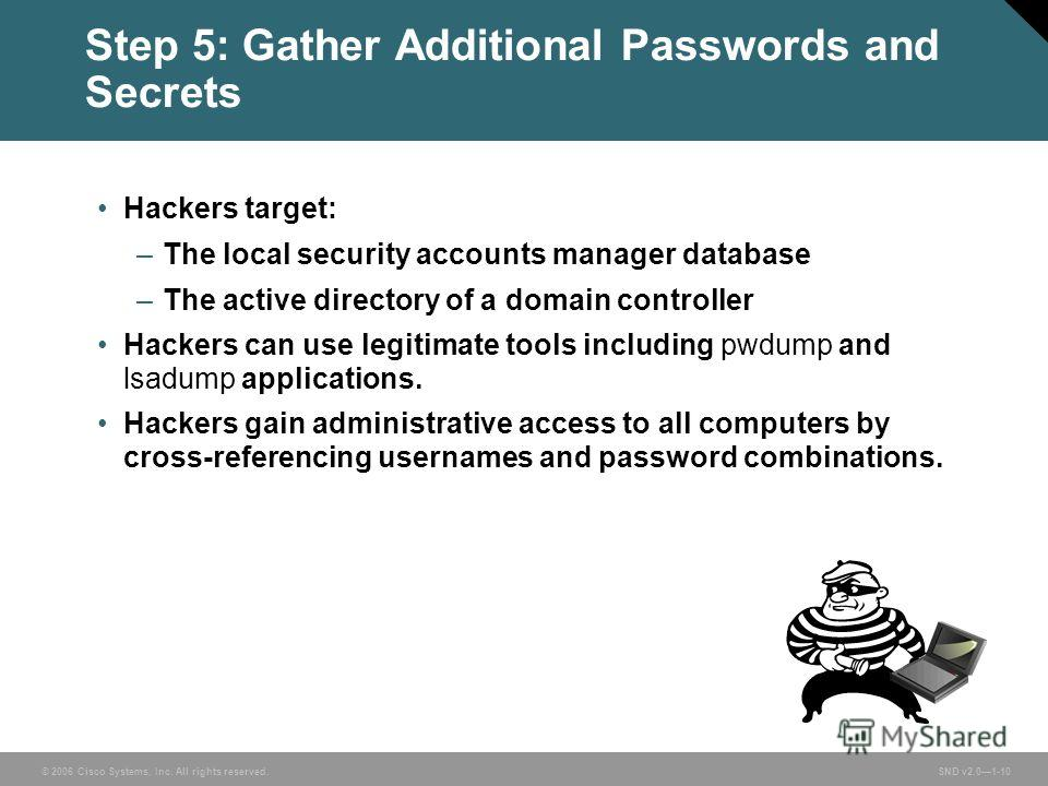 © 2006 Cisco Systems, Inc. All rights reserved. SND v2.01-10 Step 5: Gather Additional Passwords and Secrets Hackers target: –The local security accounts manager database –The active directory of a domain controller Hackers can use legitimate tools i