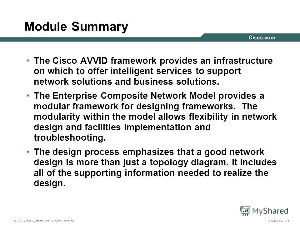 © 2004 Cisco Systems, Inc. All rights reserved. ARCH v1.21-1 Module Summary The Cisco AVVID framework provides an infrastructure on which to offer intelligent services to support network solutions and business solutions. The Enterprise Composite Netw
