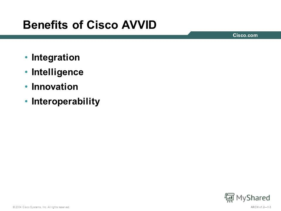 © 2004 Cisco Systems, Inc. All rights reserved. ARCH v1.21-3 Benefits of Cisco AVVID Integration Intelligence Innovation Interoperability