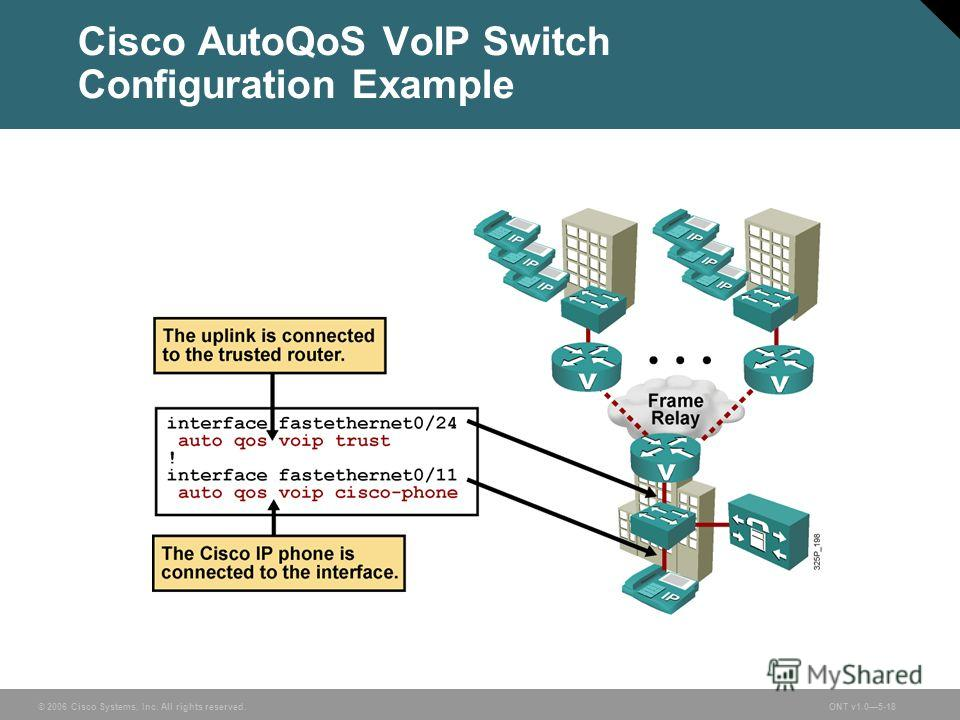 © 2006 Cisco Systems, Inc. All rights reserved.ONT v1.05-18 Cisco AutoQoS VoIP Switch Configuration Example