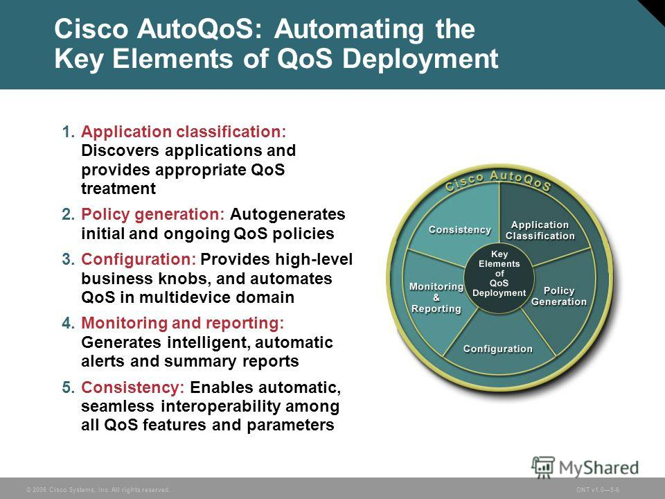 © 2006 Cisco Systems, Inc. All rights reserved.ONT v1.05-6 Cisco AutoQoS: Automating the Key Elements of QoS Deployment 1. Application classification: Discovers applications and provides appropriate QoS treatment 2. Policy generation: Autogenerates i