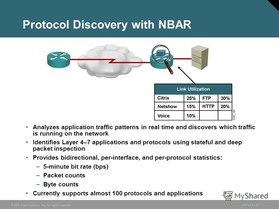 © 2006 Cisco Systems, Inc. All rights reserved.ONT v1.05-7 Protocol Discovery with NBAR Analyzes application traffic patterns in real time and discovers which traffic is running on the network Identifies Layer 4–7 applications and protocols using sta