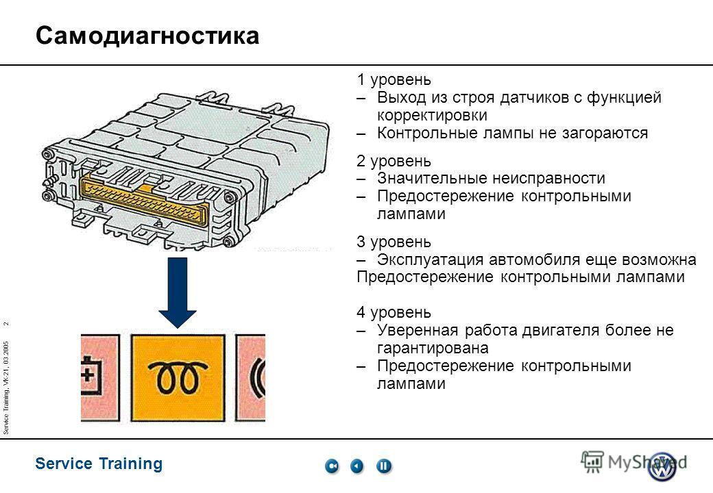 Service Training 2 Service Training, VK-21, 03.2005 Самодиагностика 1 уровень –Выход из строя датчиков с функцией корректировки –Контрольные лампы не загораются 2 уровень –Значительные неисправности –Предостережение контрольными лампами 3 уровень –Эк