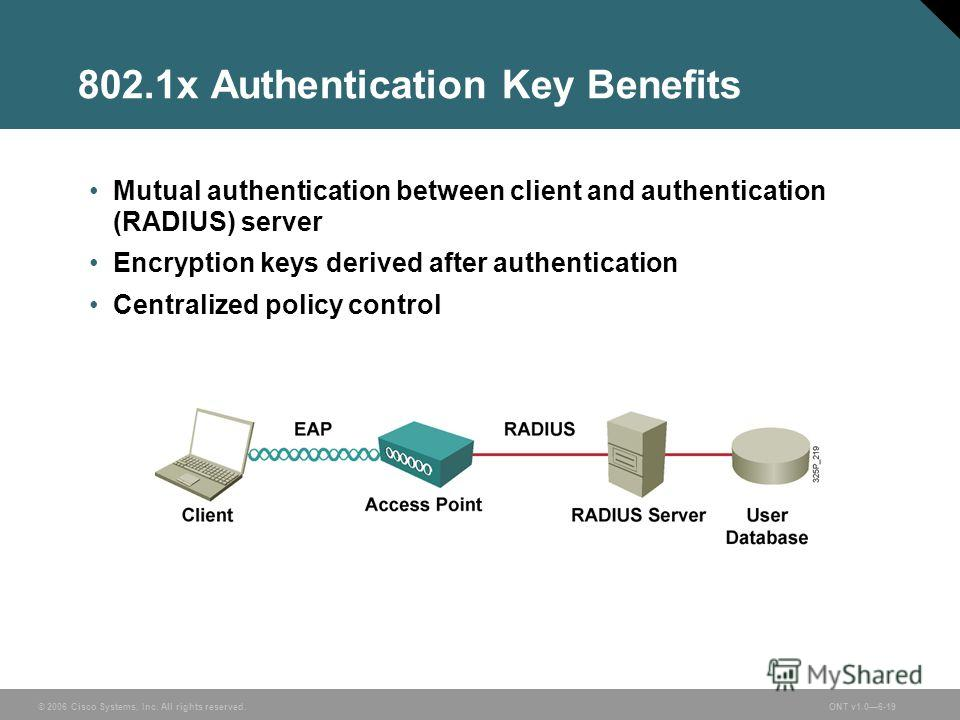 © 2006 Cisco Systems, Inc. All rights reserved.ONT v1.06-19 802.1x Authentication Key Benefits Mutual authentication between client and authentication (RADIUS) server Encryption keys derived after authentication Centralized policy control