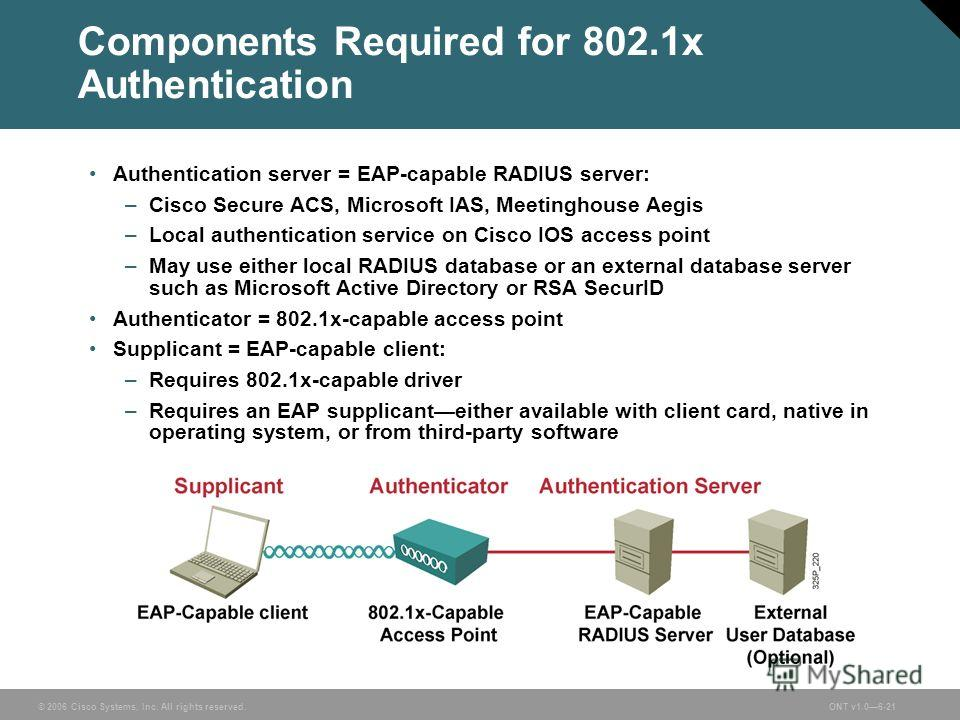 © 2006 Cisco Systems, Inc. All rights reserved.ONT v1.06-21 Components Required for 802.1x Authentication Authentication server = EAP-capable RADIUS server: –Cisco Secure ACS, Microsoft IAS, Meetinghouse Aegis –Local authentication service on Cisco I