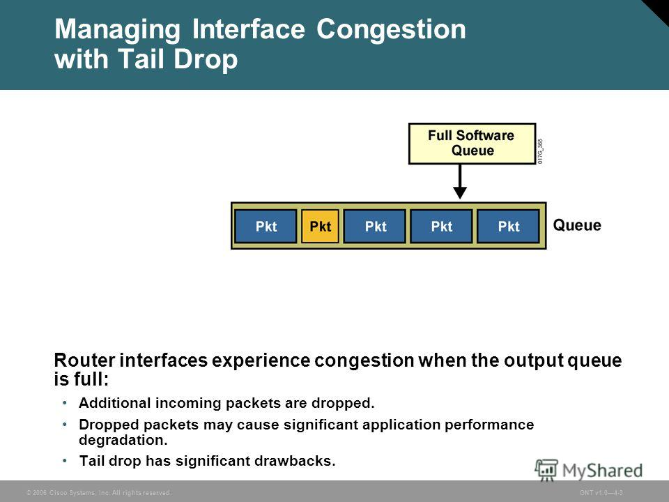 © 2006 Cisco Systems, Inc. All rights reserved.ONT v1.04-3 Managing Interface Congestion with Tail Drop Router interfaces experience congestion when the output queue is full: Additional incoming packets are dropped. Dropped packets may cause signific
