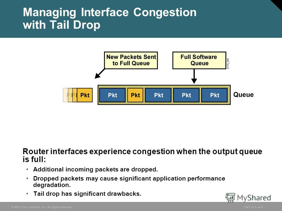 © 2006 Cisco Systems, Inc. All rights reserved.ONT v1.04-4 Managing Interface Congestion with Tail Drop Router interfaces experience congestion when the output queue is full: Additional incoming packets are dropped. Dropped packets may cause signific