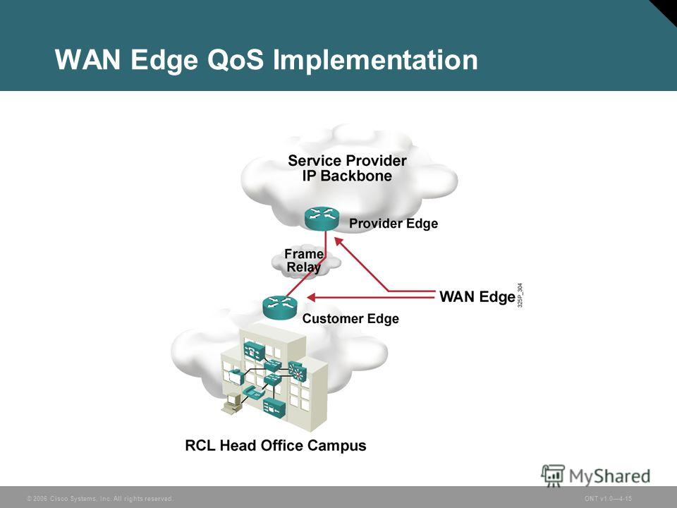 © 2006 Cisco Systems, Inc. All rights reserved.ONT v1.04-15 WAN Edge QoS Implementation