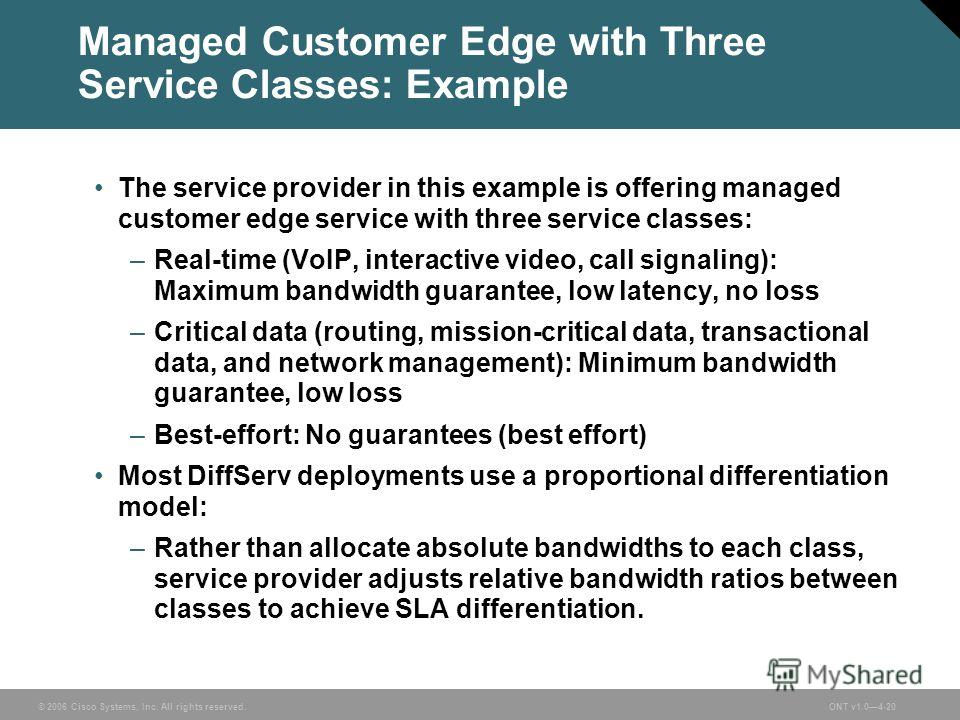 © 2006 Cisco Systems, Inc. All rights reserved.ONT v1.04-20 Managed Customer Edge with Three Service Classes: Example The service provider in this example is offering managed customer edge service with three service classes: –Real-time (VoIP, interac