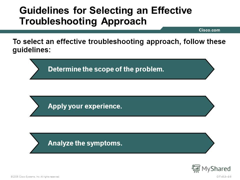 © 2005 Cisco Systems, Inc. All rights reserved. CIT v5.22-5 Guidelines for Selecting an Effective Troubleshooting Approach To select an effective troubleshooting approach, follow these guidelines: Determine the scope of the problem.Apply your experie
