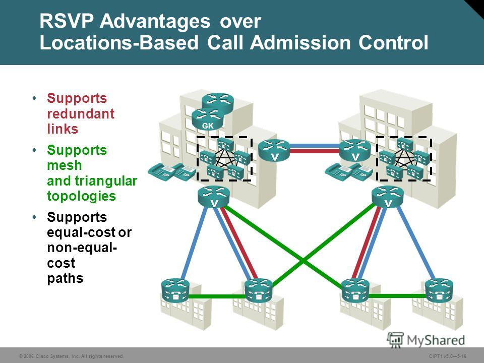 © 2006 Cisco Systems, Inc. All rights reserved. CIPT1 v5.05-16 RSVP Advantages over Locations-Based Call Admission Control Supports redundant links Supports mesh and triangular topologies Supports equal-cost or non-equal- cost paths GK