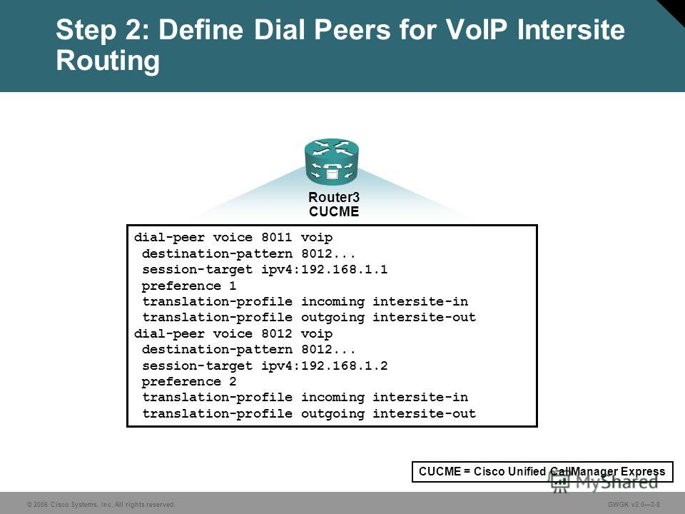 © 2006 Cisco Systems, Inc. All rights reserved.GWGK v2.03-8 Step 2: Define Dial Peers for VoIP Intersite Routing Router3 CUCME dial-peer voice 8011 voip destination-pattern 8012... session-target ipv4:192.168.1.1 preference 1 translation-profile inco