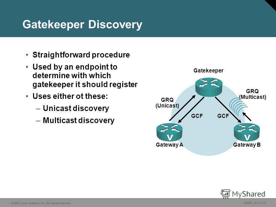 © 2006 Cisco Systems, Inc. All rights reserved. GWGK v2.05-10 Gatekeeper Discovery Straightforward procedure Used by an endpoint to determine with which gatekeeper it should register Uses either ot these: –Unicast discovery –Multicast discovery Gatew