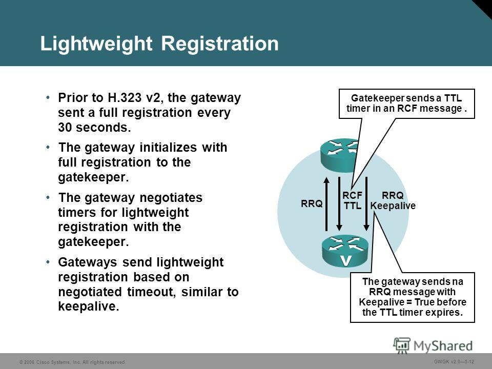 © 2006 Cisco Systems, Inc. All rights reserved. GWGK v2.05-12 Lightweight Registration Prior to H.323 v2, the gateway sent a full registration every 30 seconds. The gateway initializes with full registration to the gatekeeper. The gateway negotiates