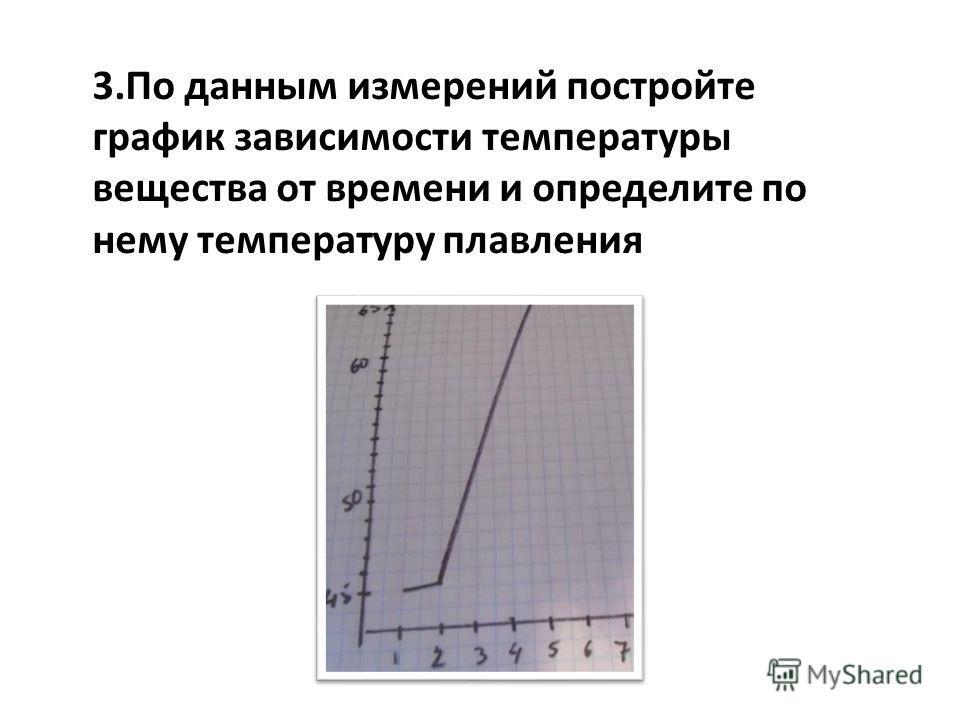 3. По данным измерений постройте график зависимости температуры вещества от времени и определите по нему температуру плавления