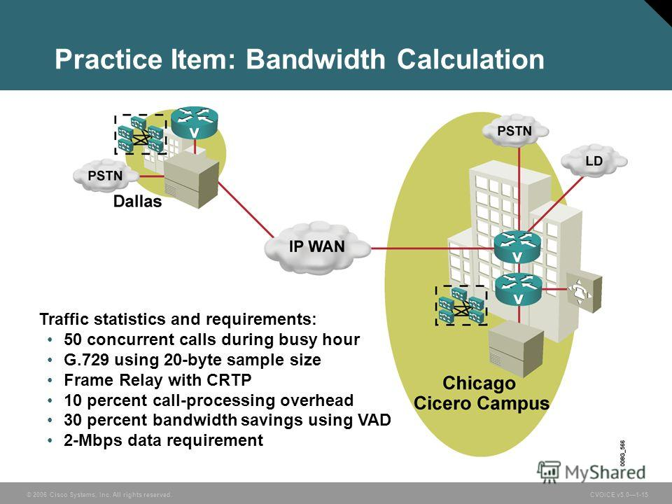 © 2006 Cisco Systems, Inc. All rights reserved. CVOICE v5.01-15 Practice Item: Bandwidth Calculation Traffic statistics and requirements: 50 concurrent calls during busy hour G.729 using 20-byte sample size Frame Relay with CRTP 10 percent call-proce
