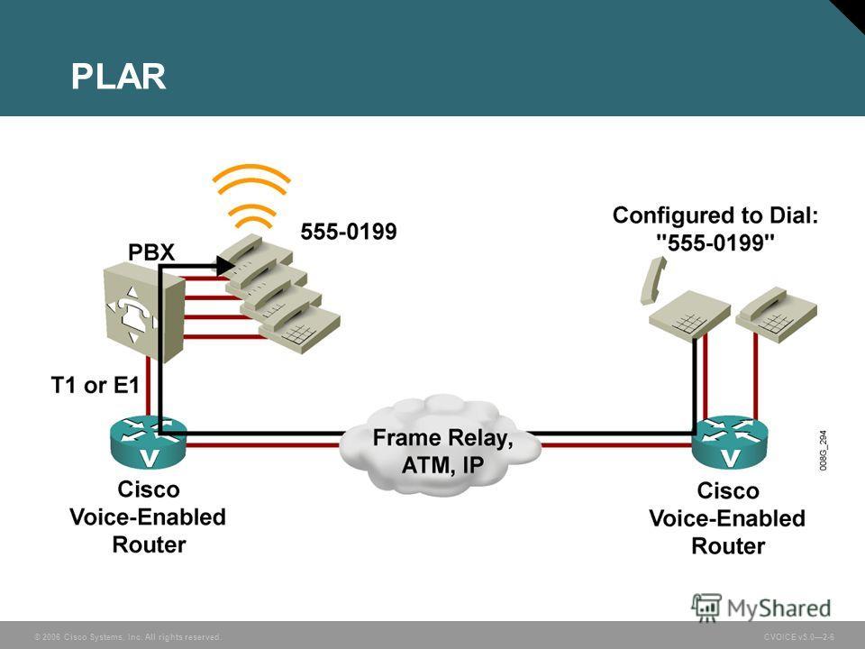 © 2006 Cisco Systems, Inc. All rights reserved. CVOICE v5.02-6 PLAR
