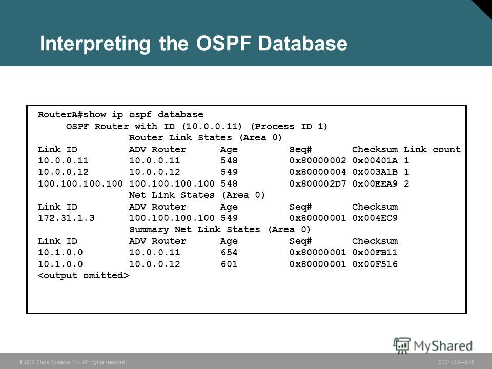 © 2006 Cisco Systems, Inc. All rights reserved. BSCI v3.03-15 Interpreting the OSPF Database RouterA#show ip ospf database OSPF Router with ID (10.0.0.11) (Process ID 1) Router Link States (Area 0) Link ID ADV Router Age Seq# Checksum Link count 10.0