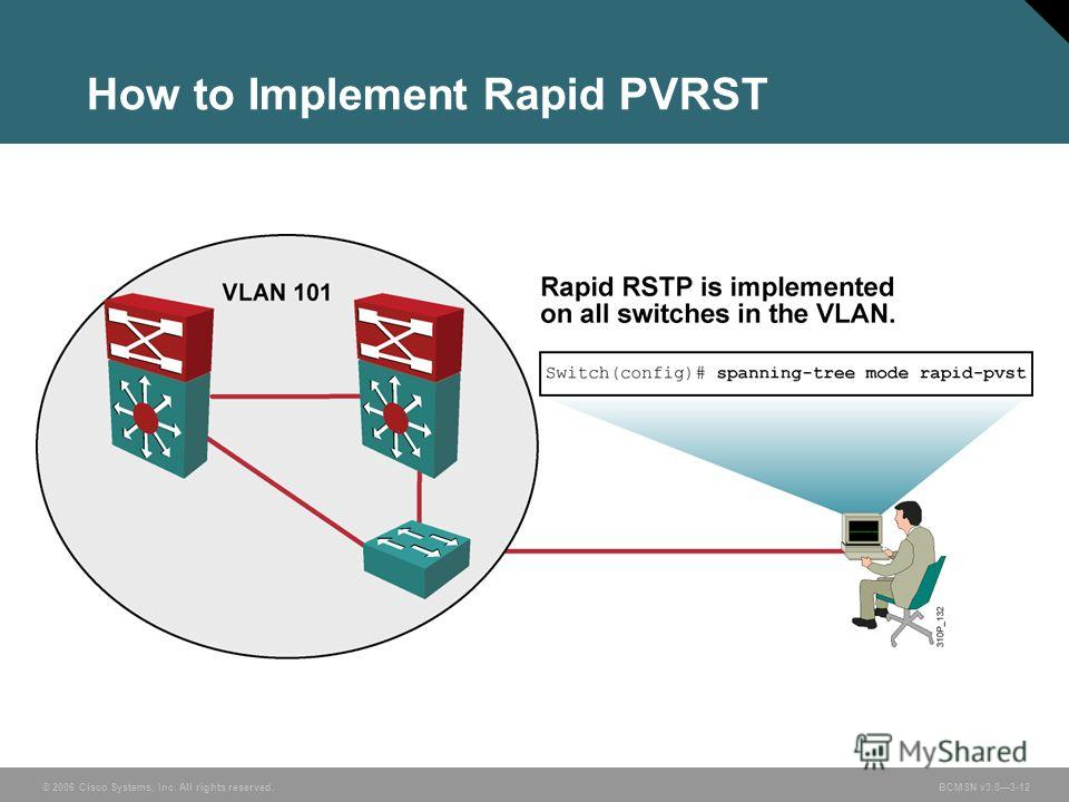 © 2006 Cisco Systems, Inc. All rights reserved.BCMSN v3.03-12 How to Implement Rapid PVRST