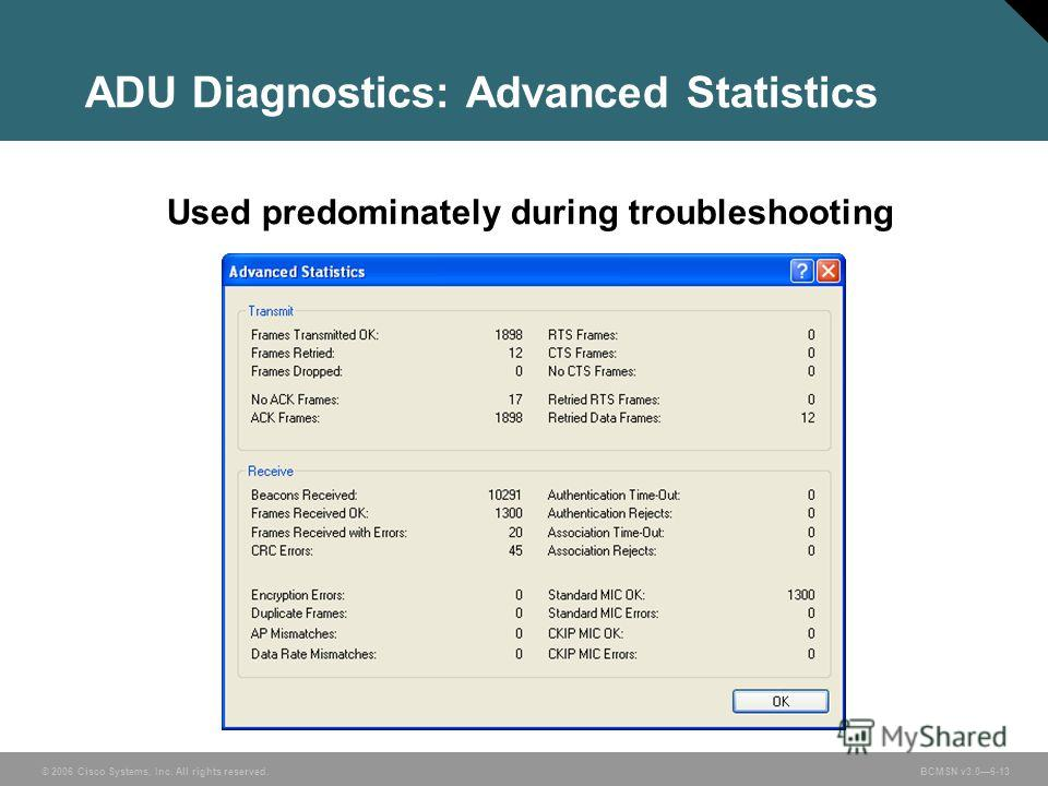© 2006 Cisco Systems, Inc. All rights reserved. BCMSN v3.06-13 ADU Diagnostics: Advanced Statistics Used predominately during troubleshooting