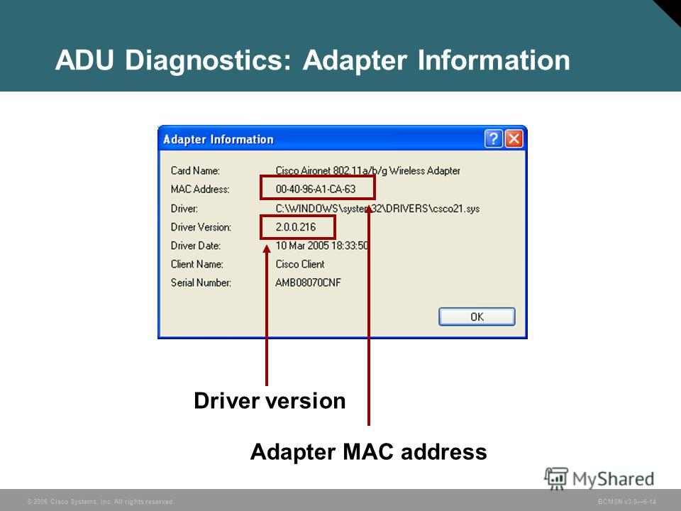 © 2006 Cisco Systems, Inc. All rights reserved. BCMSN v3.06-14 ADU Diagnostics: Adapter Information Driver version Adapter MAC address