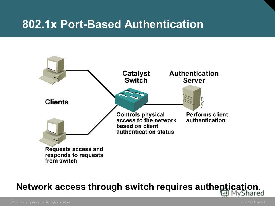 © 2006 Cisco Systems, Inc. All rights reserved. BCMSN v3.08-14 802.1x Port-Based Authentication Network access through switch requires authentication.