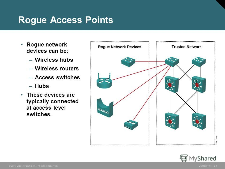© 2006 Cisco Systems, Inc. All rights reserved. BCMSN v3.08-3 Rogue Access Points Rogue network devices can be: –Wireless hubs –Wireless routers –Access switches –Hubs These devices are typically connected at access level switches.