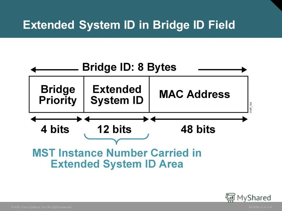 © 2006 Cisco Systems, Inc. All rights reserved. BCMSN v3.03-4 Extended System ID in Bridge ID Field