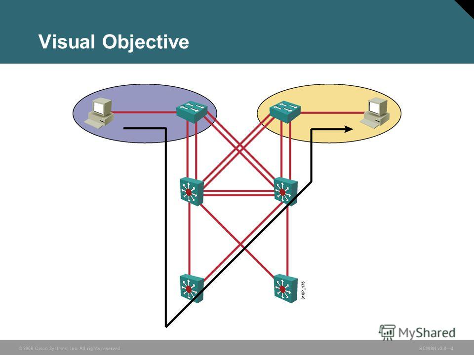 © 2006 Cisco Systems, Inc. All rights reserved.BCMSN v3.04 Visual Objective