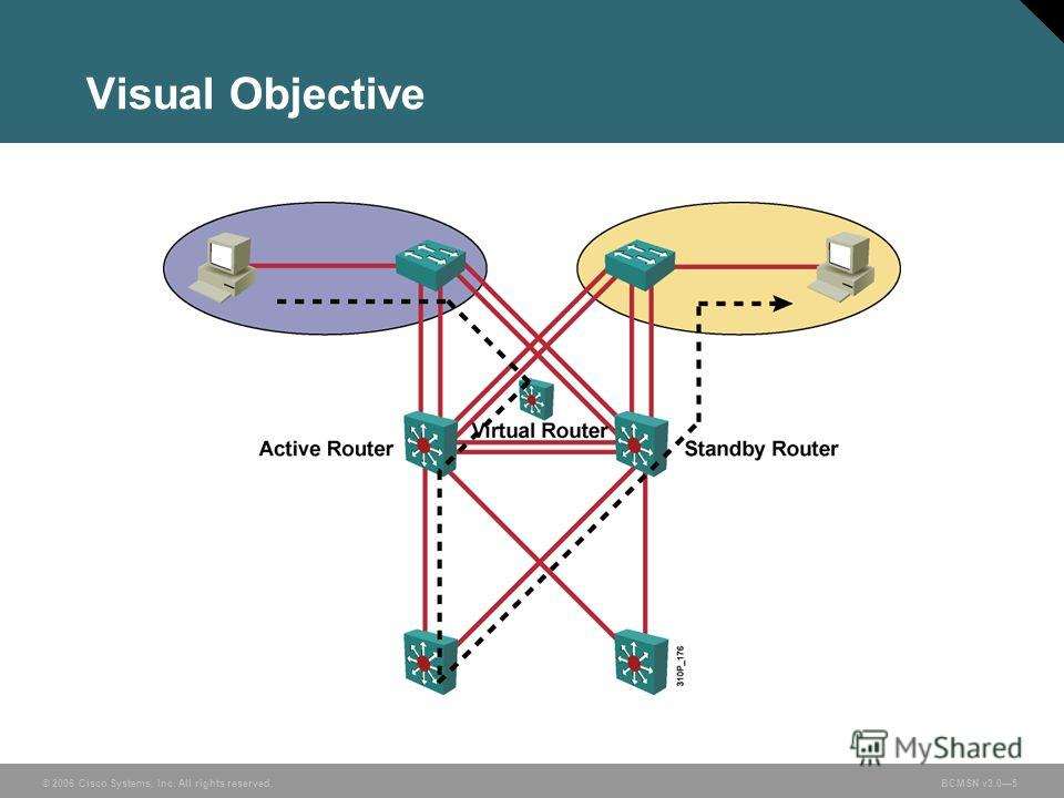 © 2006 Cisco Systems, Inc. All rights reserved.BCMSN v3.05 Visual Objective
