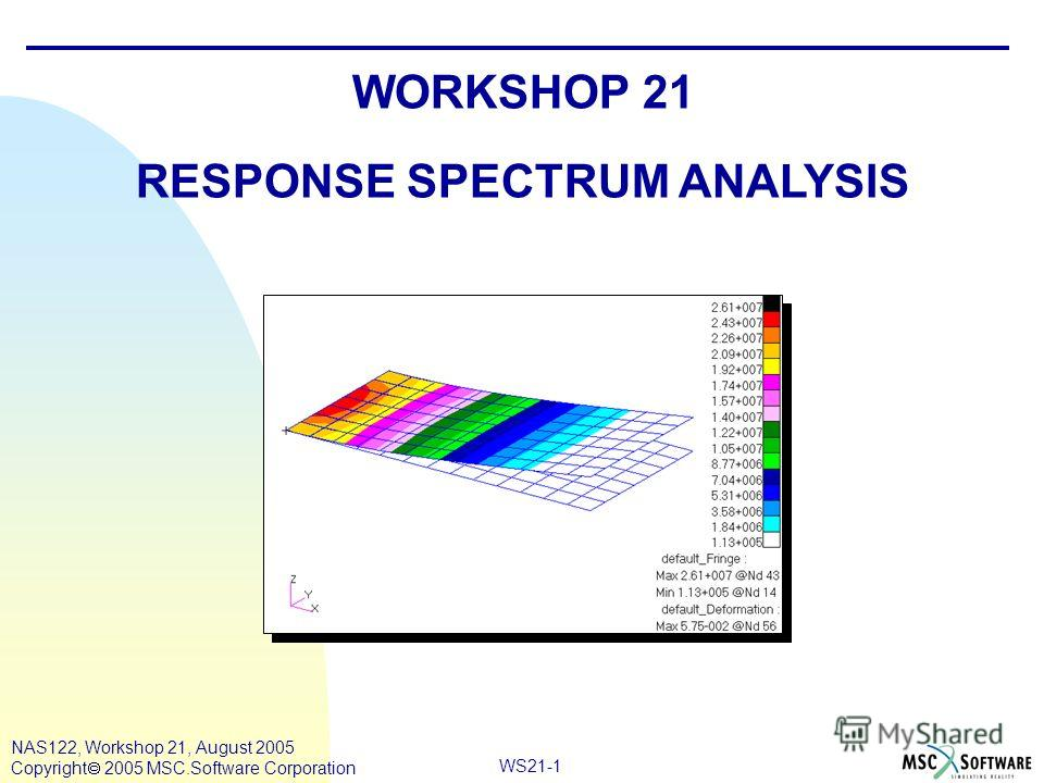 WS21-1 NAS122, Workshop 21, August 2005 Copyright 2005 MSC.Software Corporation WORKSHOP 21 RESPONSE SPECTRUM ANALYSIS
