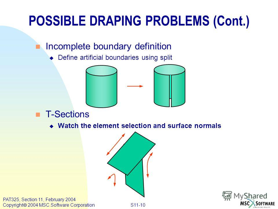 S11-10 PAT325, Section 11, February 2004 Copyright 2004 MSC.Software Corporation n Incomplete boundary definition u Define artificial boundaries using split n T-Sections u Watch the element selection and surface normals POSSIBLE DRAPING PROBLEMS (Con