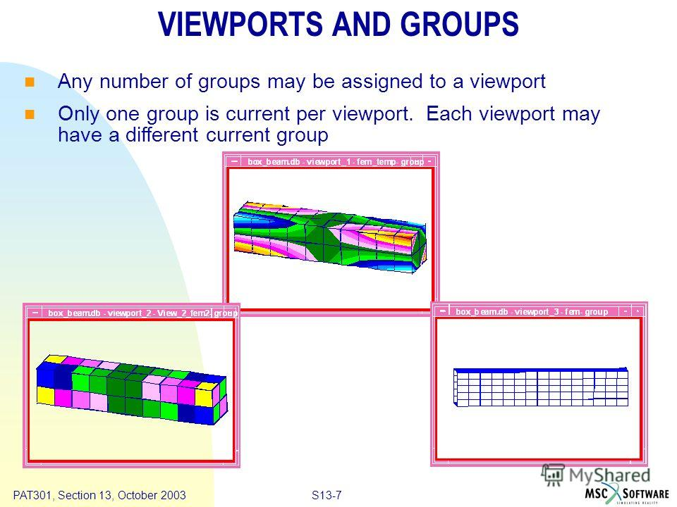 Copyright ® 2000 MSC.Software Results S13-7PAT301, Section 13, October 2003 VIEWPORTS AND GROUPS Any number of groups may be assigned to a viewport Only one group is current per viewport. Each viewport may have a different current group