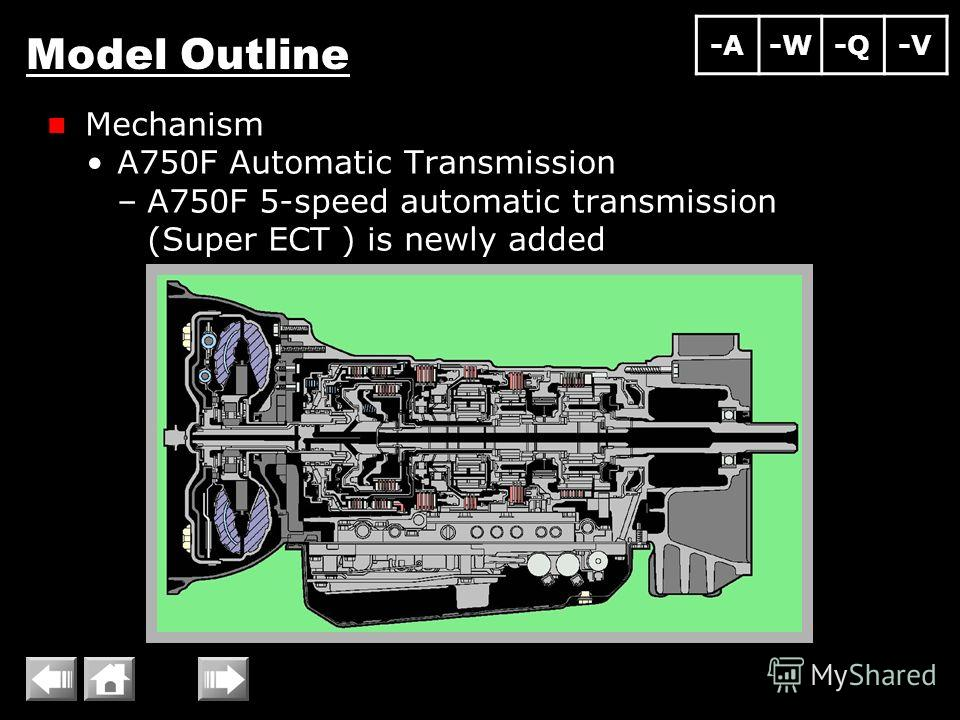 Model Outline Mechanism A750F Automatic Transmission –A750F 5-speed automatic transmission (Super ECT ) is newly added -A-W-Q-V