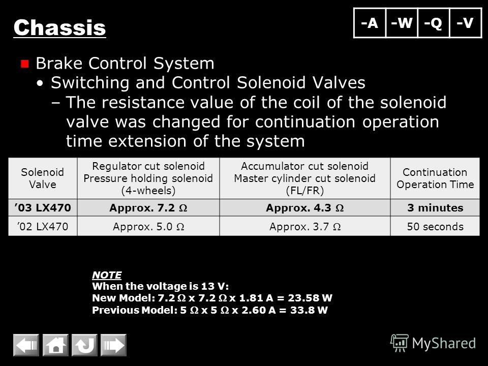 Chassis Brake Control System Switching and Control Solenoid Valves –The resistance value of the coil of the solenoid valve was changed for continuation operation time extension of the system Solenoid Valve Regulator cut solenoid Pressure holding sole