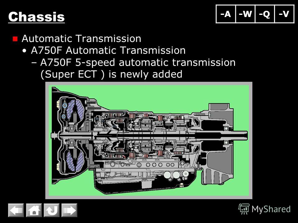 Chassis Automatic Transmission A750F Automatic Transmission –A750F 5-speed automatic transmission (Super ECT ) is newly added -A-W-Q-V