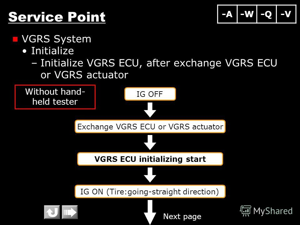 Service Point VGRS System Initialize –Initialize VGRS ECU, after exchange VGRS ECU or VGRS actuator IG OFF Exchange VGRS ECU or VGRS actuator IG ON (Tire:going-straight direction) Next page VGRS ECU initializing start Without hand- held tester -A-W-Q