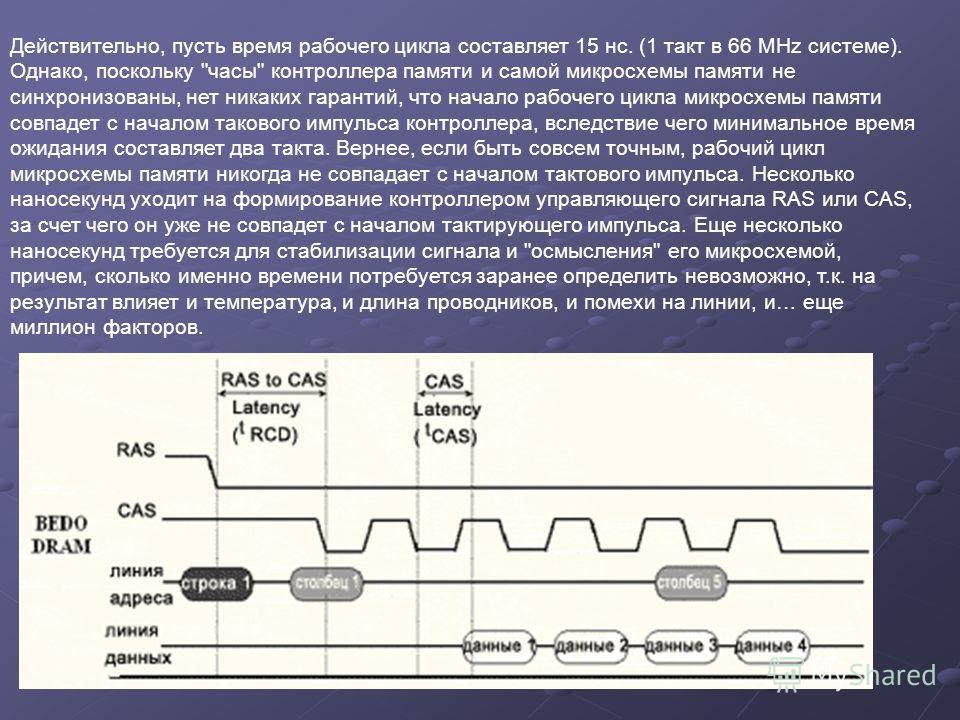 Действительно, пусть время рабочего цикла составляет 15 нс. (1 такт в 66 MHz системе). Однако, поскольку