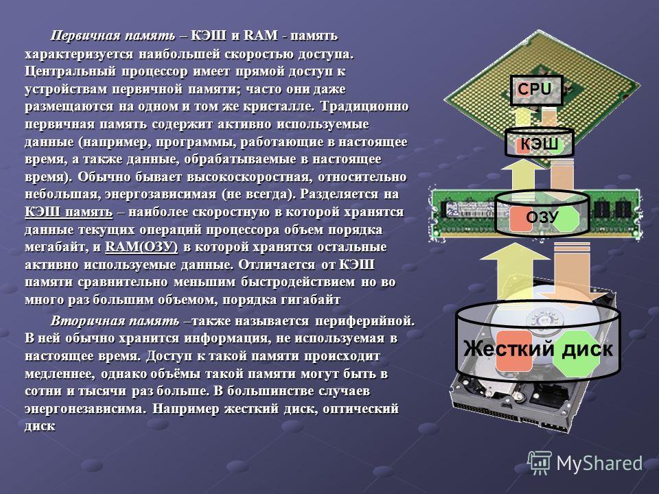 Первичная память – КЭШ и RAM - память характеризуется наибольшей скоростью доступа. Центральный процессор имеет прямой доступ к устройствам первичной памяти; часто они даже размещаются на одном и том же кристалле. Традиционно первичная память содержи