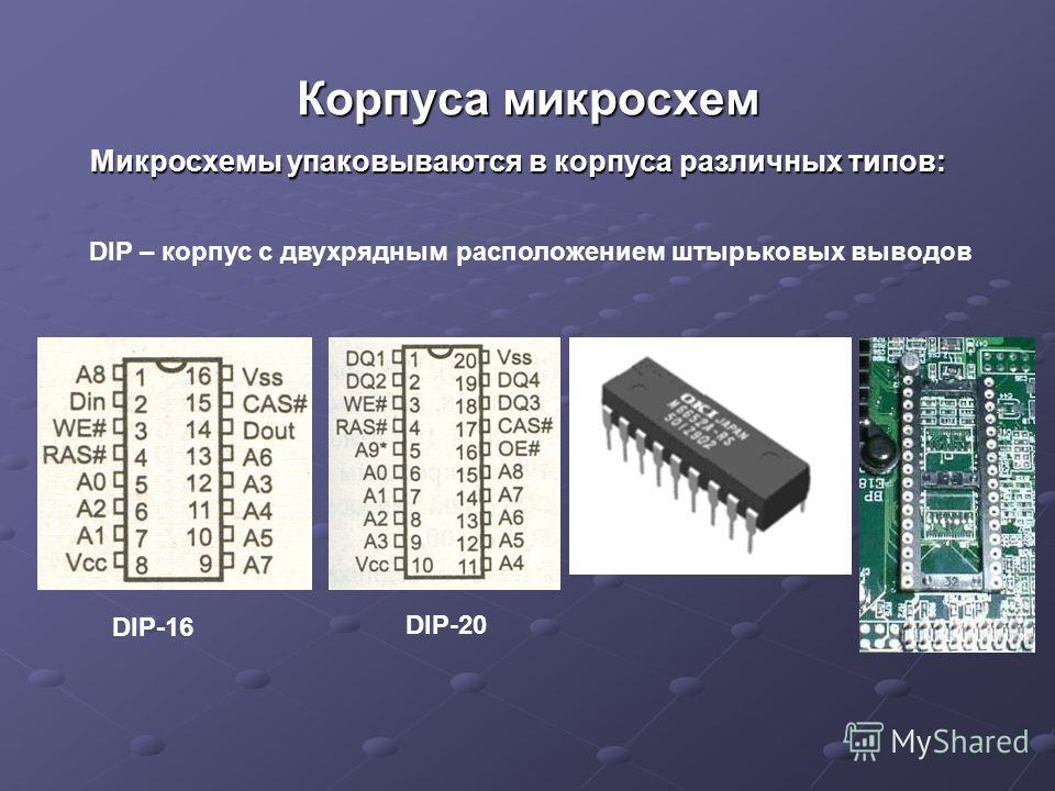 Корпуса микросхем Микросхемы упаковываются в корпуса различных типов: DIP – корпус с двухрядным расположением штырьковых выводов DIP-16 DIP-20