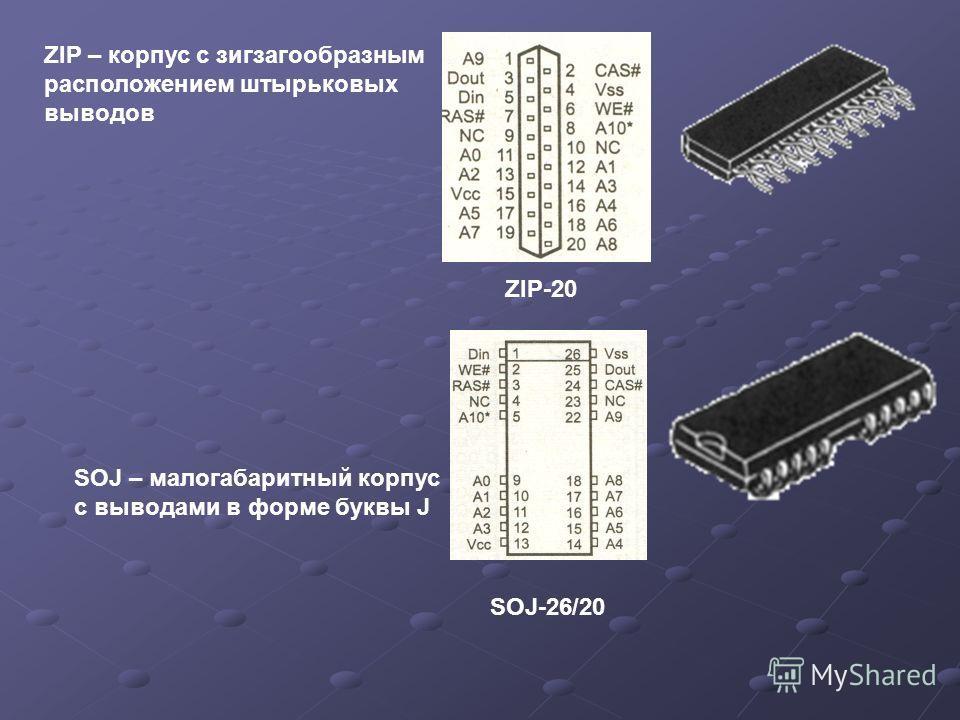 ZIP – корпус с зигзагообразным расположением штырьковых выводов ZIP-20 SOJ – малогабаритный корпус с выводами в форме буквы J SOJ-26/20