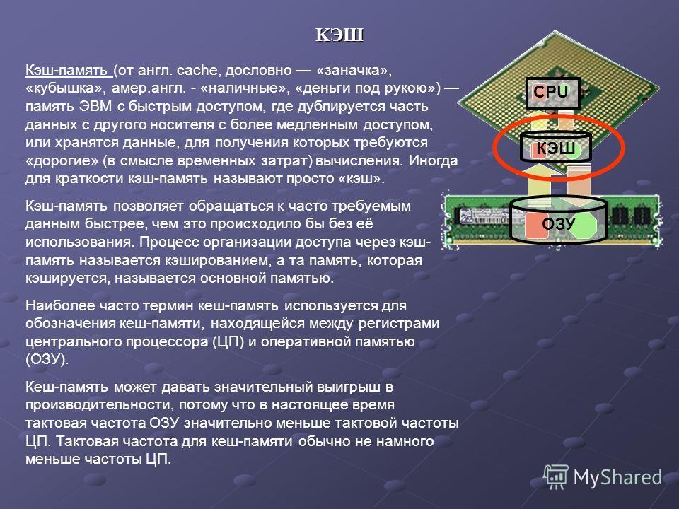 KЭШ Кэш-память (от англ. cache, дословно «заначка», «кубышка», амер.англ. - «наличные», «деньги под рукою») память ЭВМ с быстрым доступом, где дублируется часть данных с другого носителя с более медленным доступом, или хранятся данные, для получения