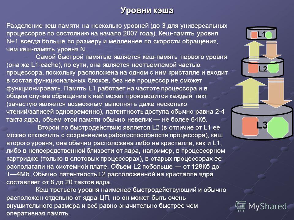 Разделение кеш-памяти на несколько уровней (до 3 для универсальных процессоров по состоянию на начало 2007 года). Кеш-память уровня N+1 всегда больше по размеру и медленнее по скорости обращения, чем кеш-память уровня N. Самой быстрой памятью являетс